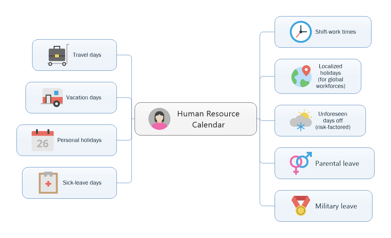 Human Resource Calendar