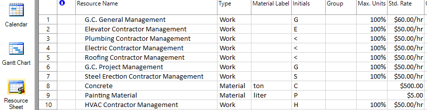 As You Can Notice We Also Have A Column Corresponding To Cost Use Per Means That If I M Going Resource There Is For Just Using