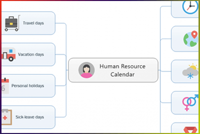 The Importance of Resource Calendaring