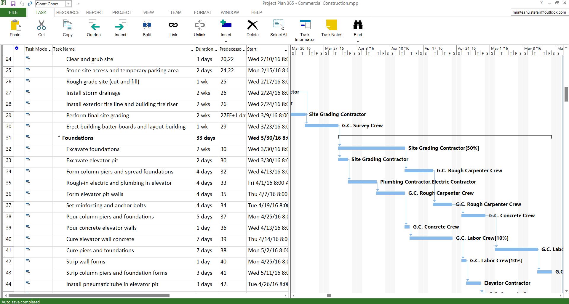 Gantt Chart Project Plan 365