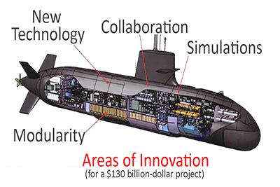 sub innovations_WP