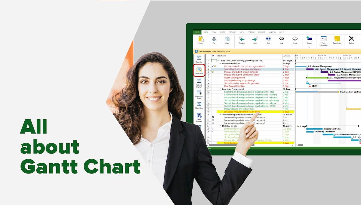 All about Gantt Chart