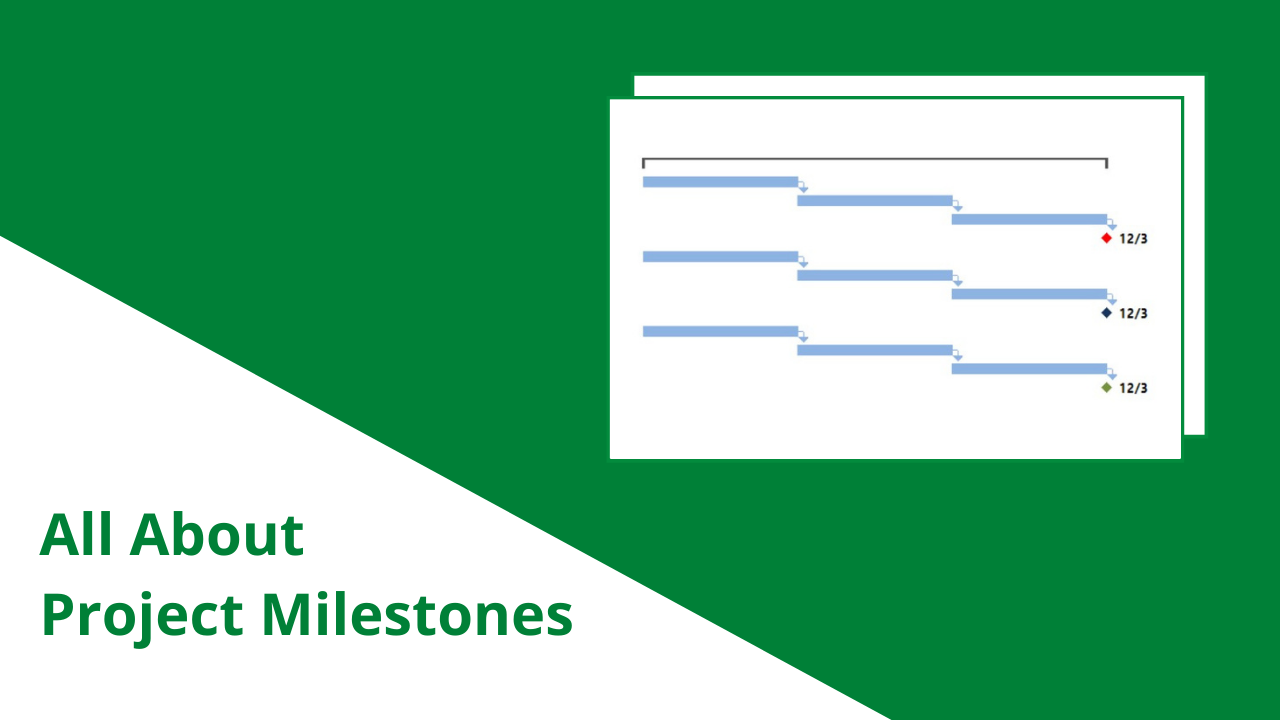 All About Project Milestones